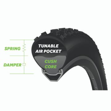 CushCore suspension system   MTB accessories